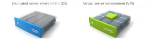 Virtual Private Server and Dedicated Server